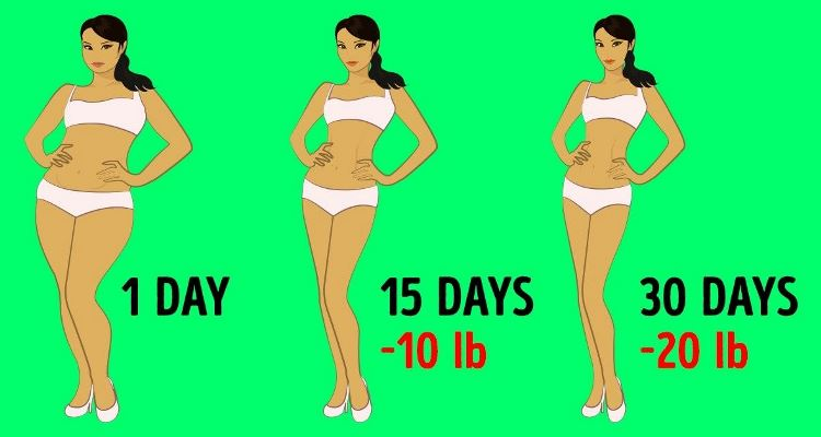 Weight Loss That Actually Work